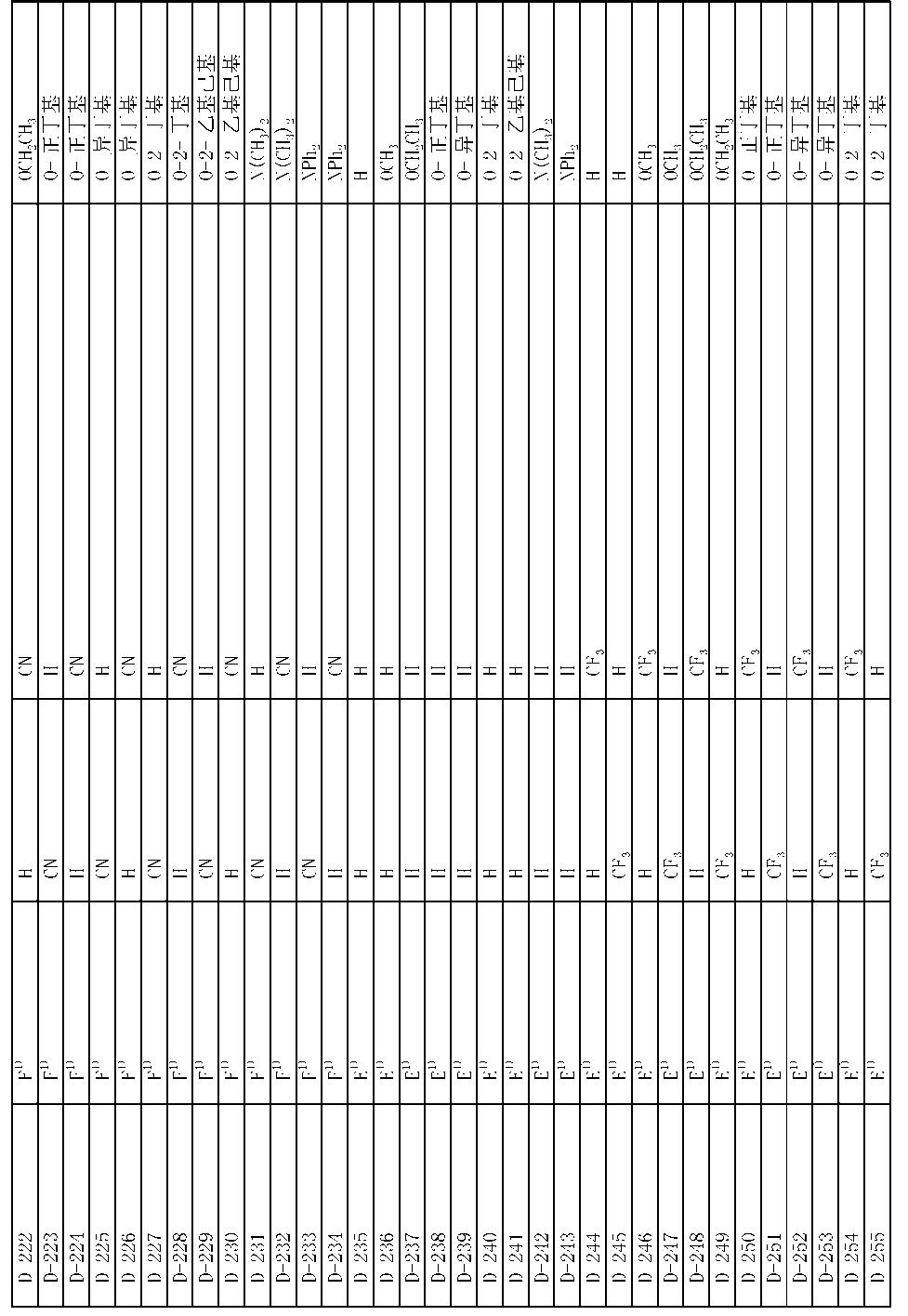 Figure CN101848882BD00451
