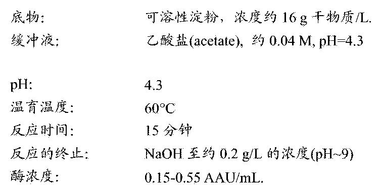Figure CN105063099AD00291