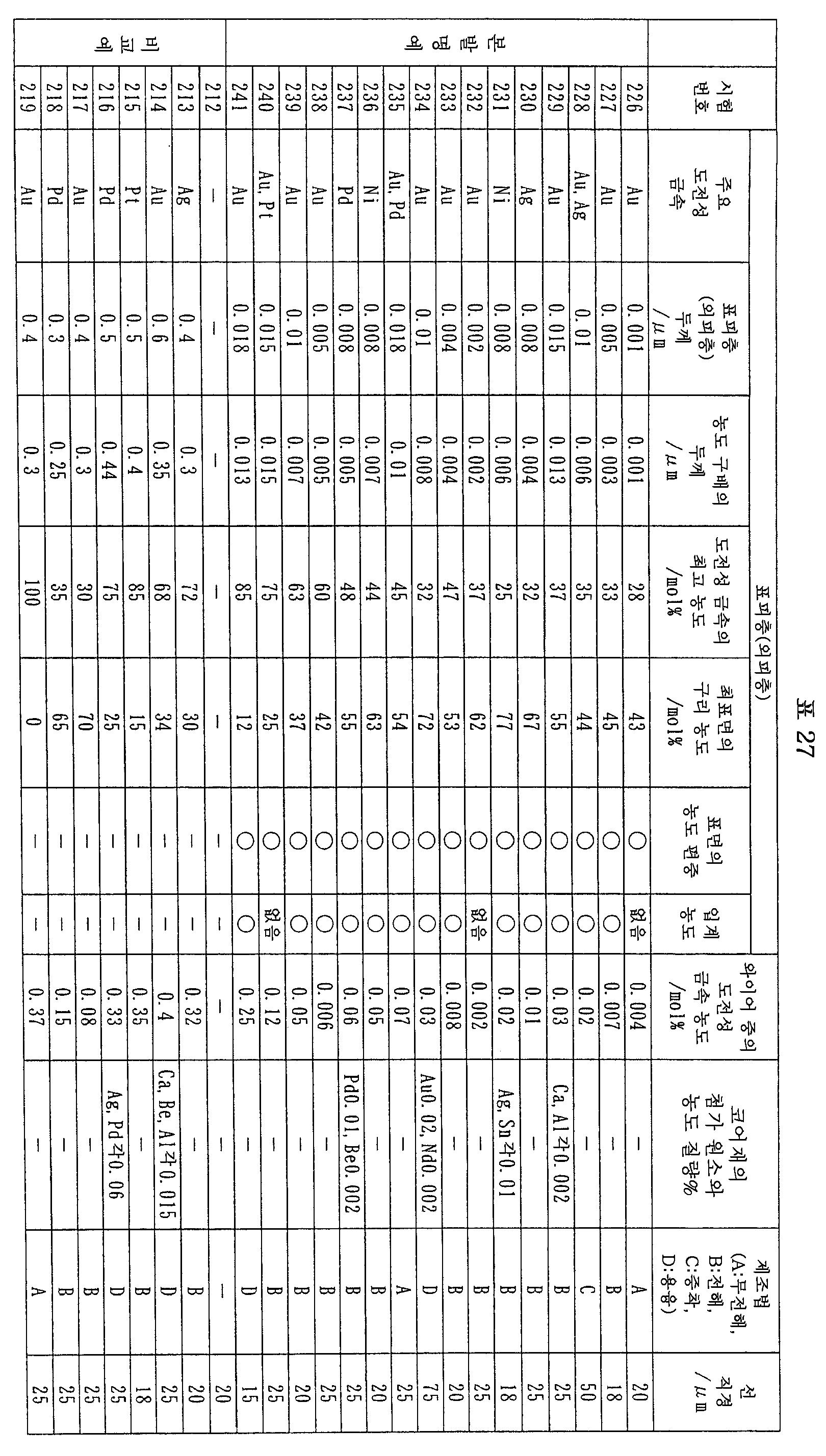 Figure 112007066578092-pct00031