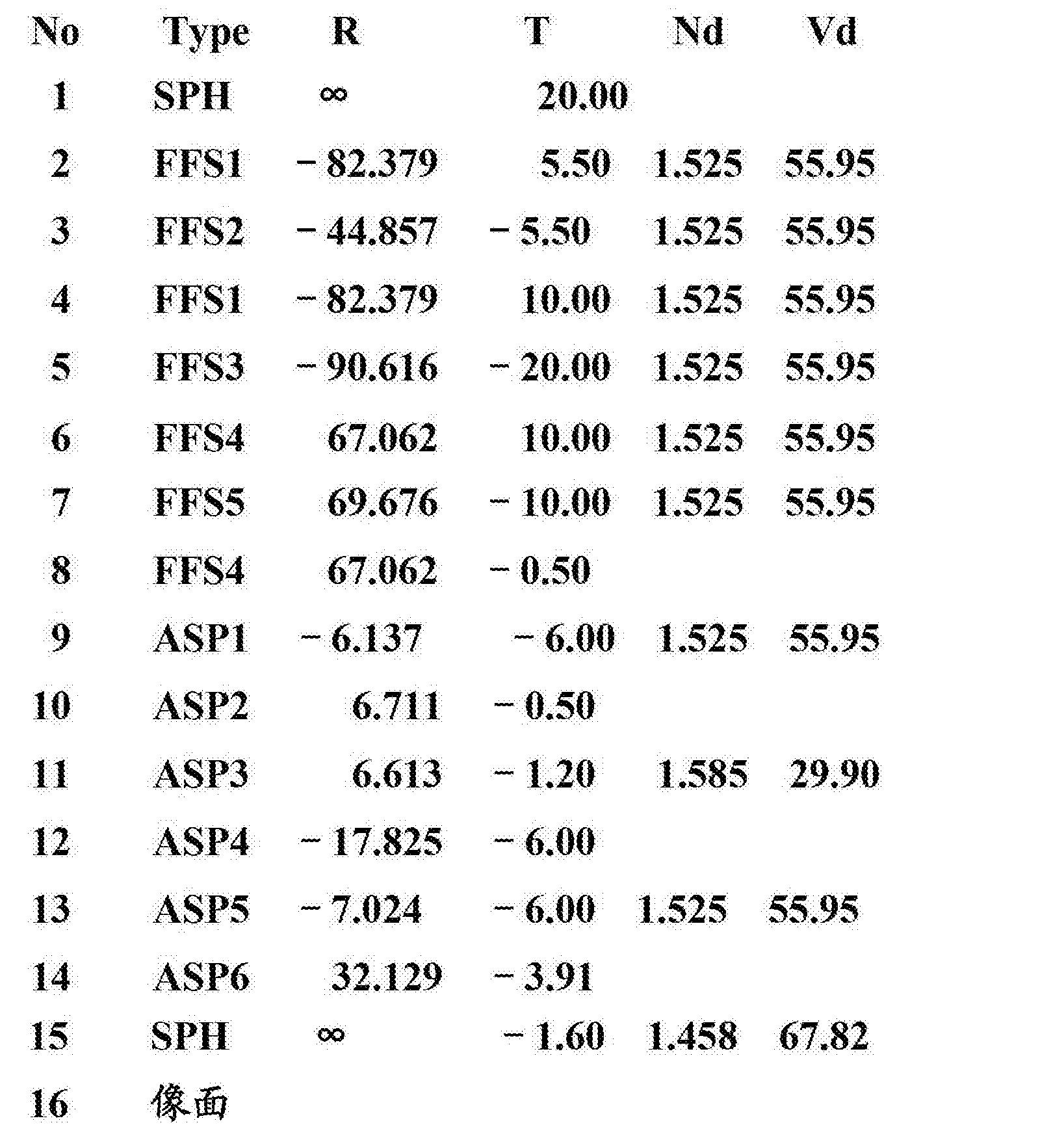 Figure CN103293674BD00191