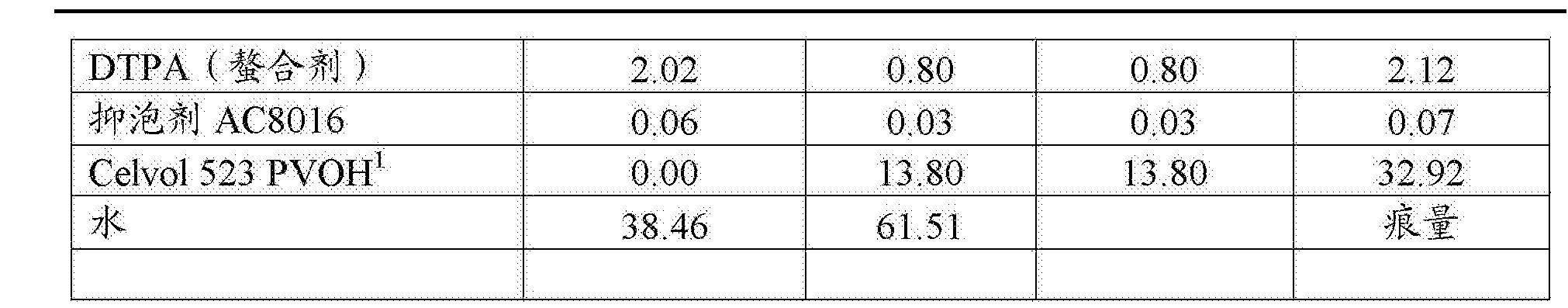 Figure CN103025929BD00661