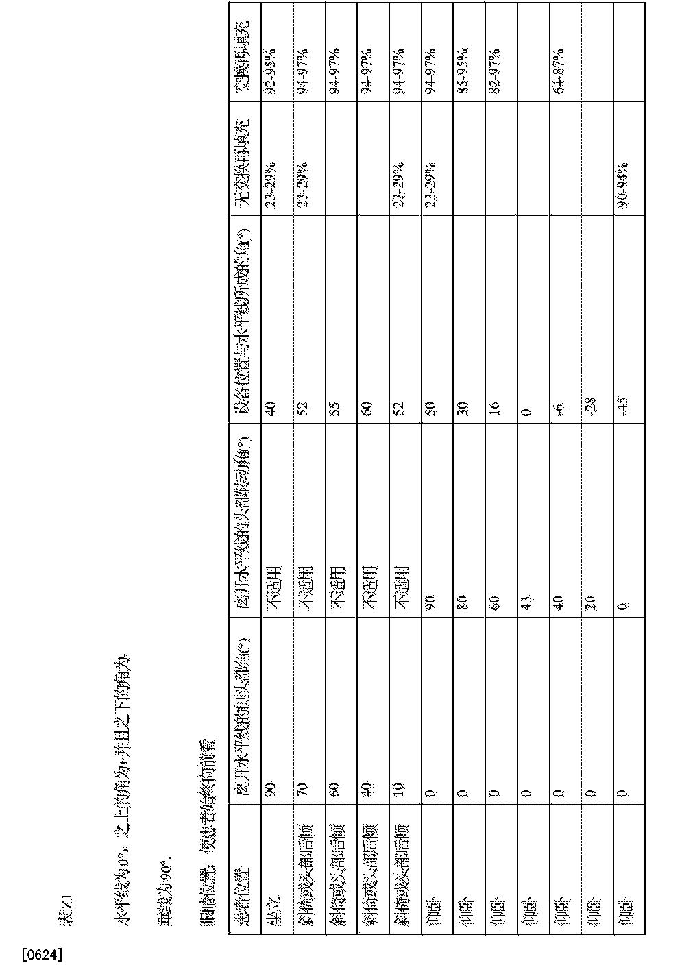 Figure CN103209733BD00661