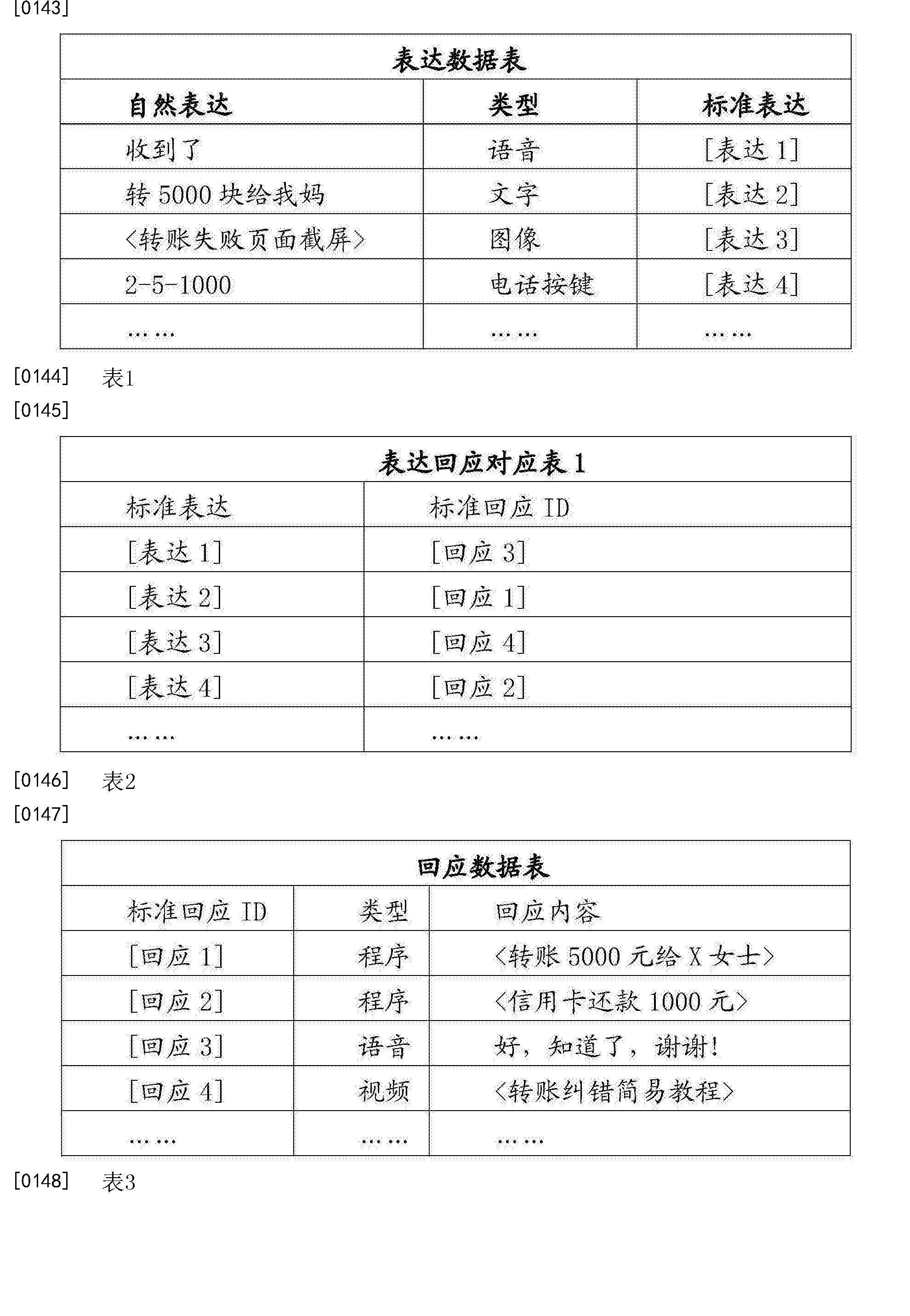 Figure CN103593340BD00161