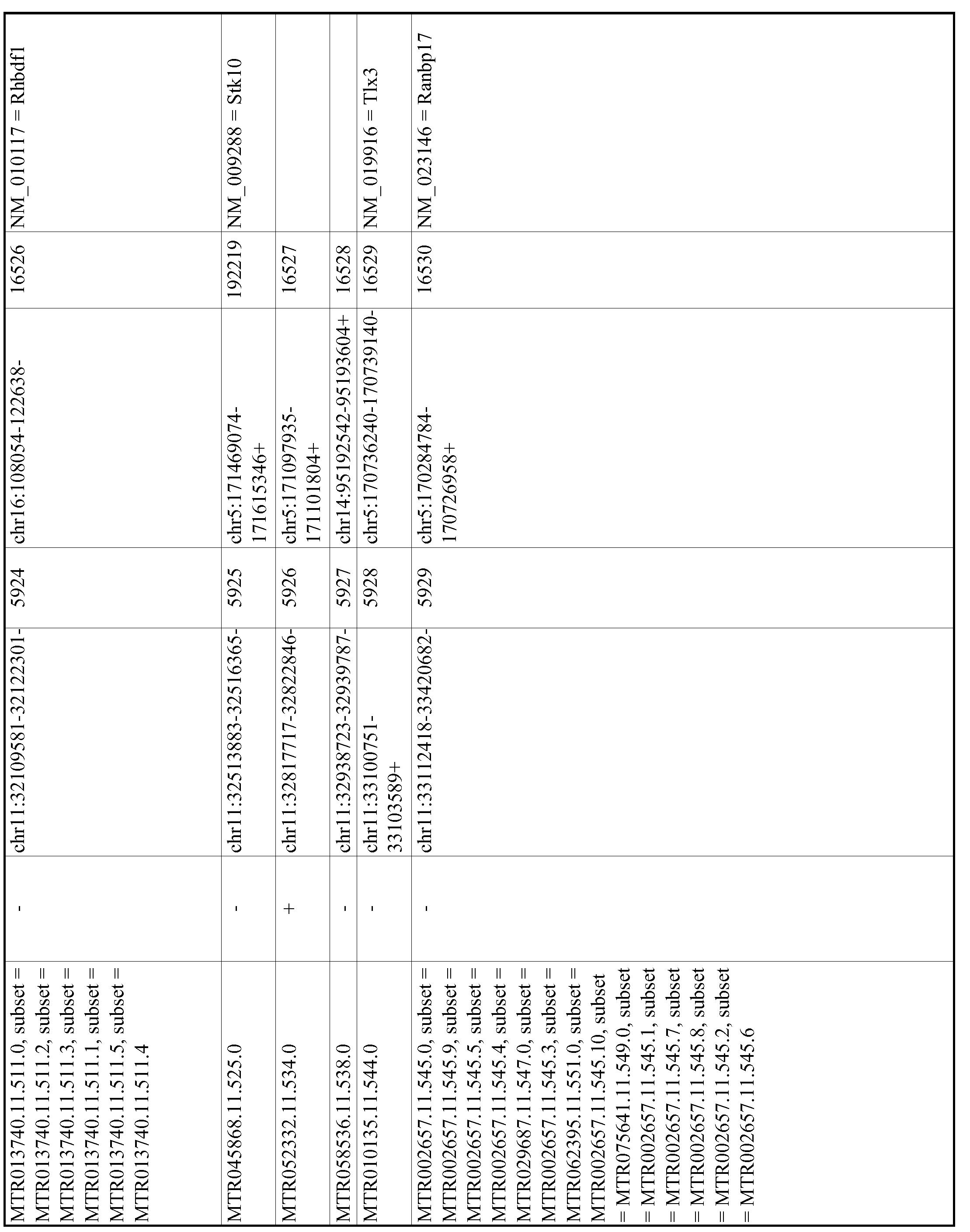 Figure imgf001067_0001