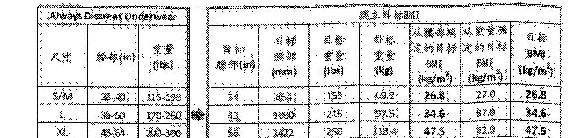 Figure CN107787212AD00091