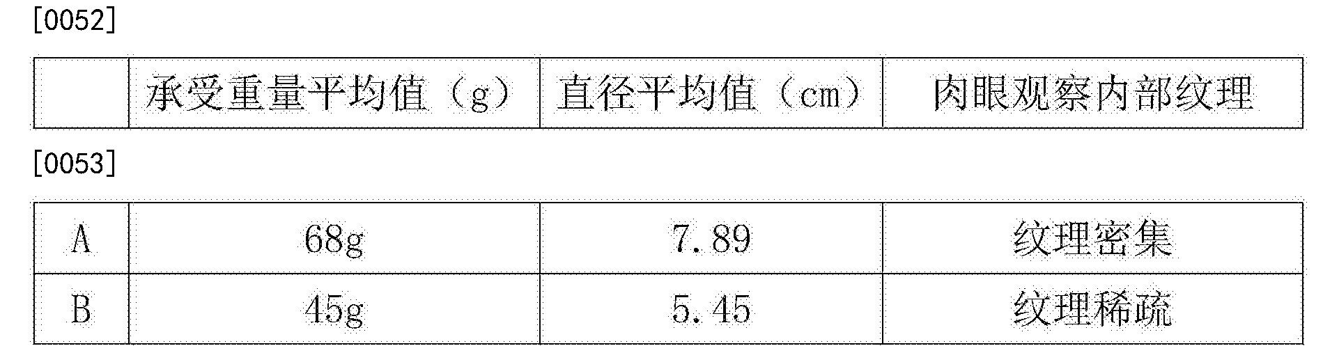 Figure CN107873772AD00051