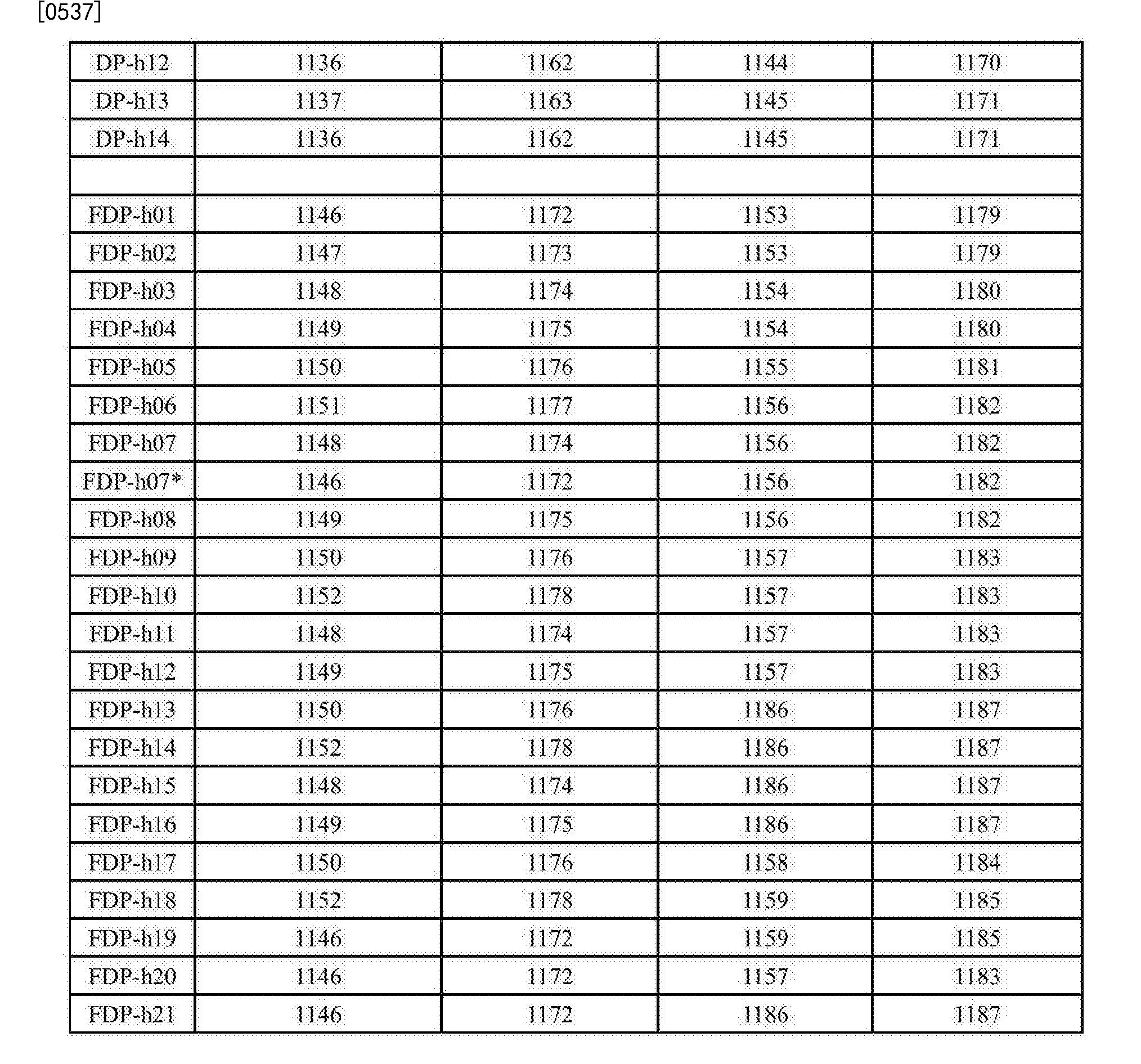 Figure CN104379602BD00921