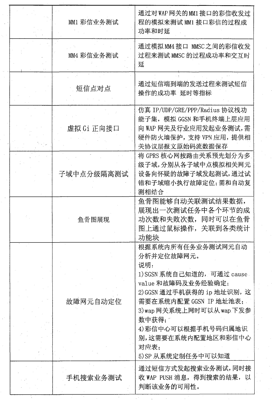 Figure CN101888658BD00151