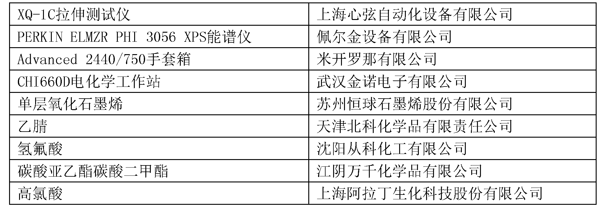 Figure CN108448164AD00041