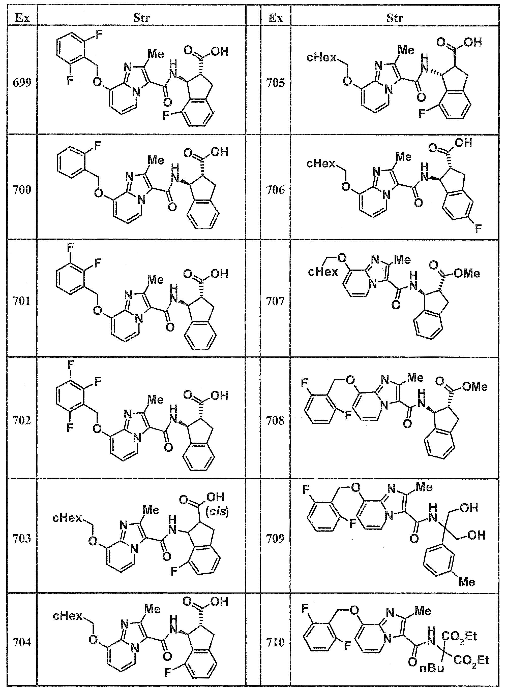 Figure JPOXMLDOC01-appb-T000111