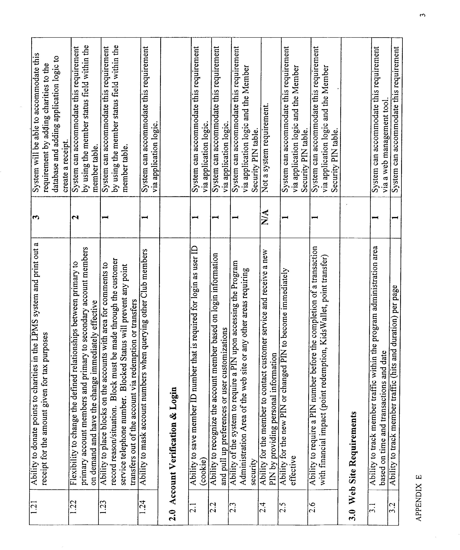 Figure US20030023491A1-20030130-P00041