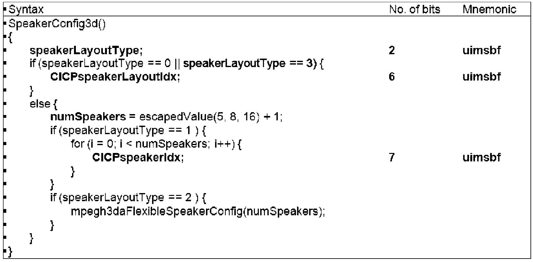 Figure PCTKR2016006497-appb-T000008