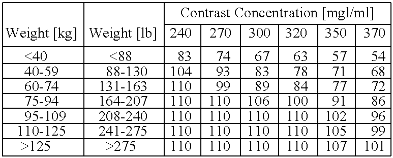 Figure US09302044-20160405-C00002