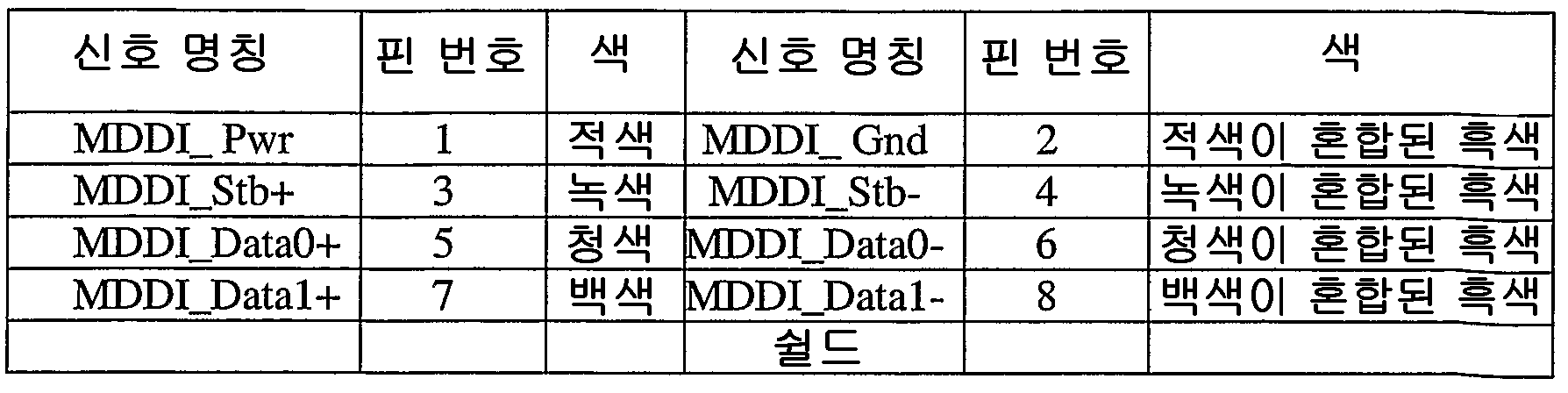 Figure 112011040607250-pat00030