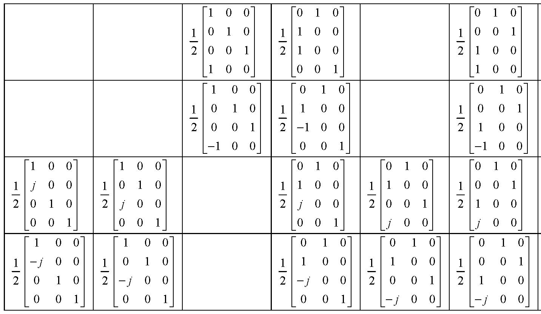 Figure 112010009825391-pat01330