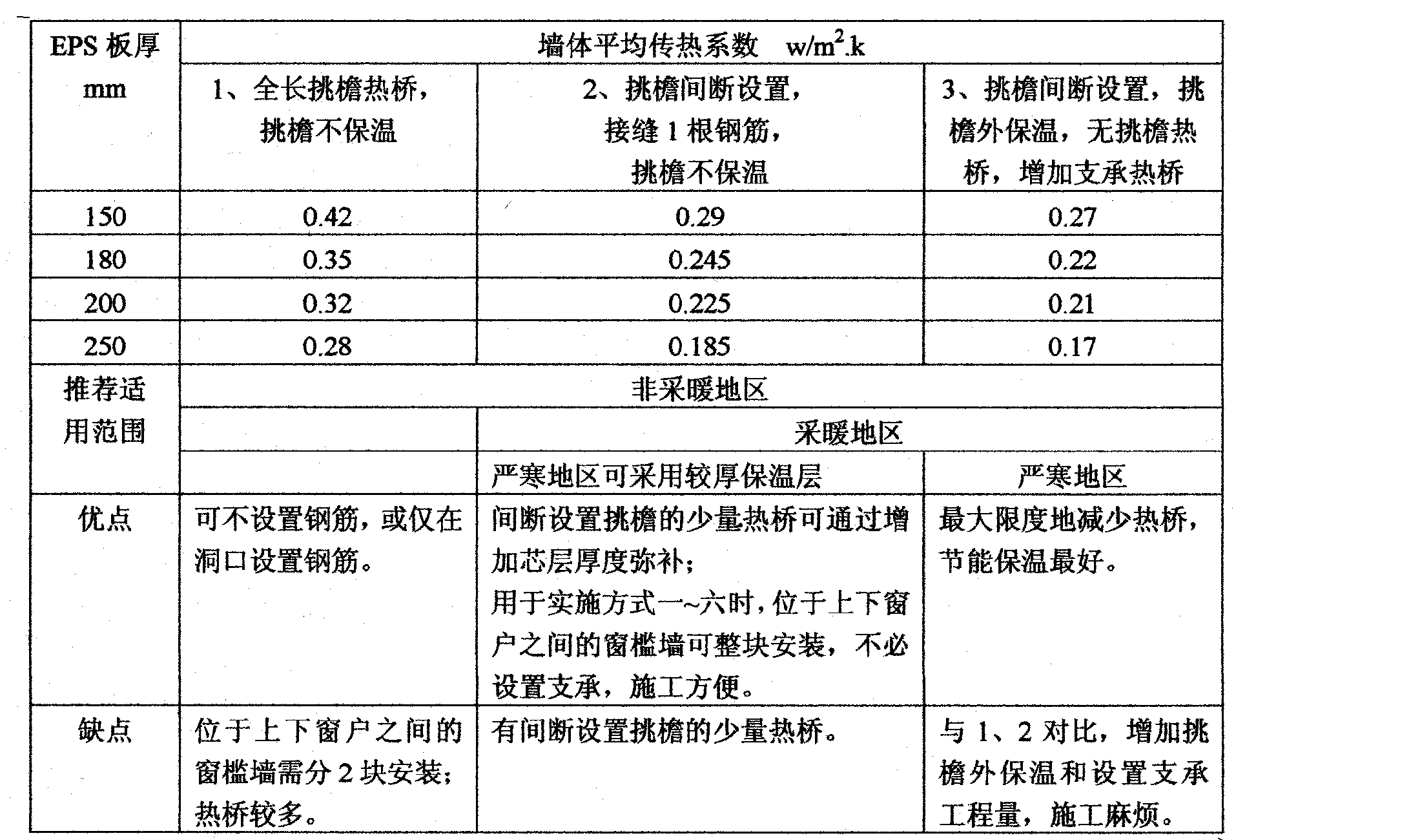 Figure CN203174810UD00131