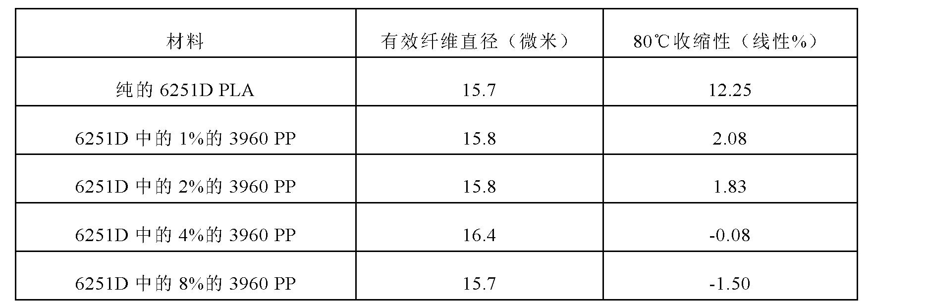 Figure CN102439210AD00331