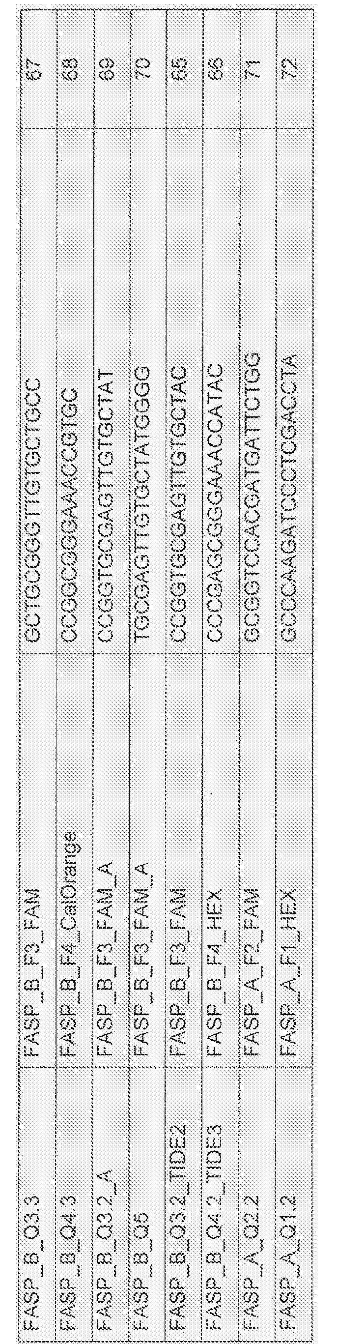 Figure CN108342453AD00391