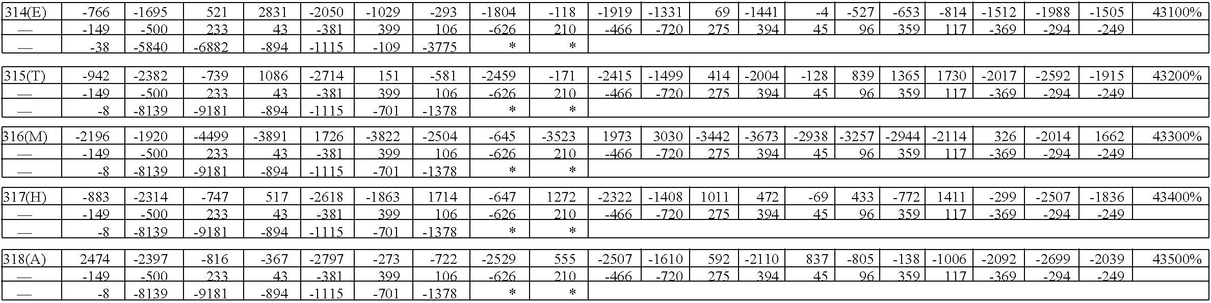 Figure US08945899-20150203-C00059
