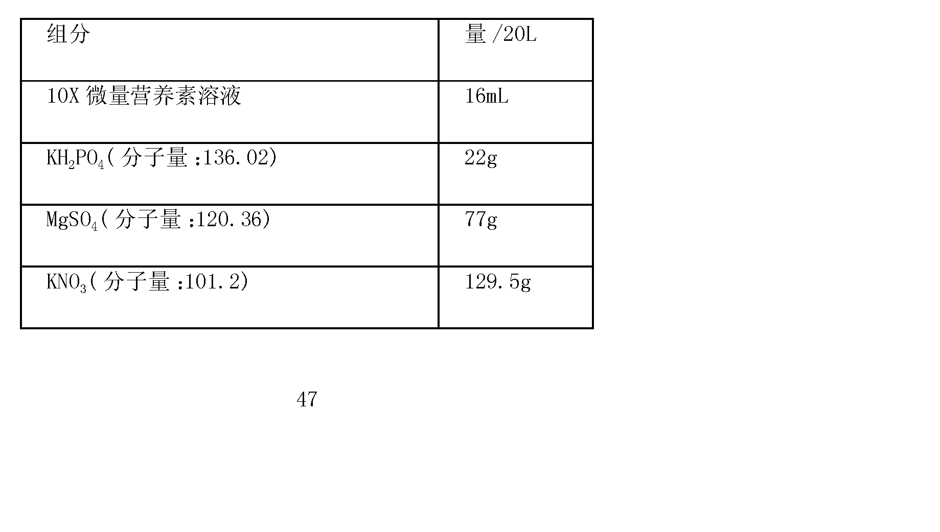CN102348803A - Drought tolerant plants and methods involving
