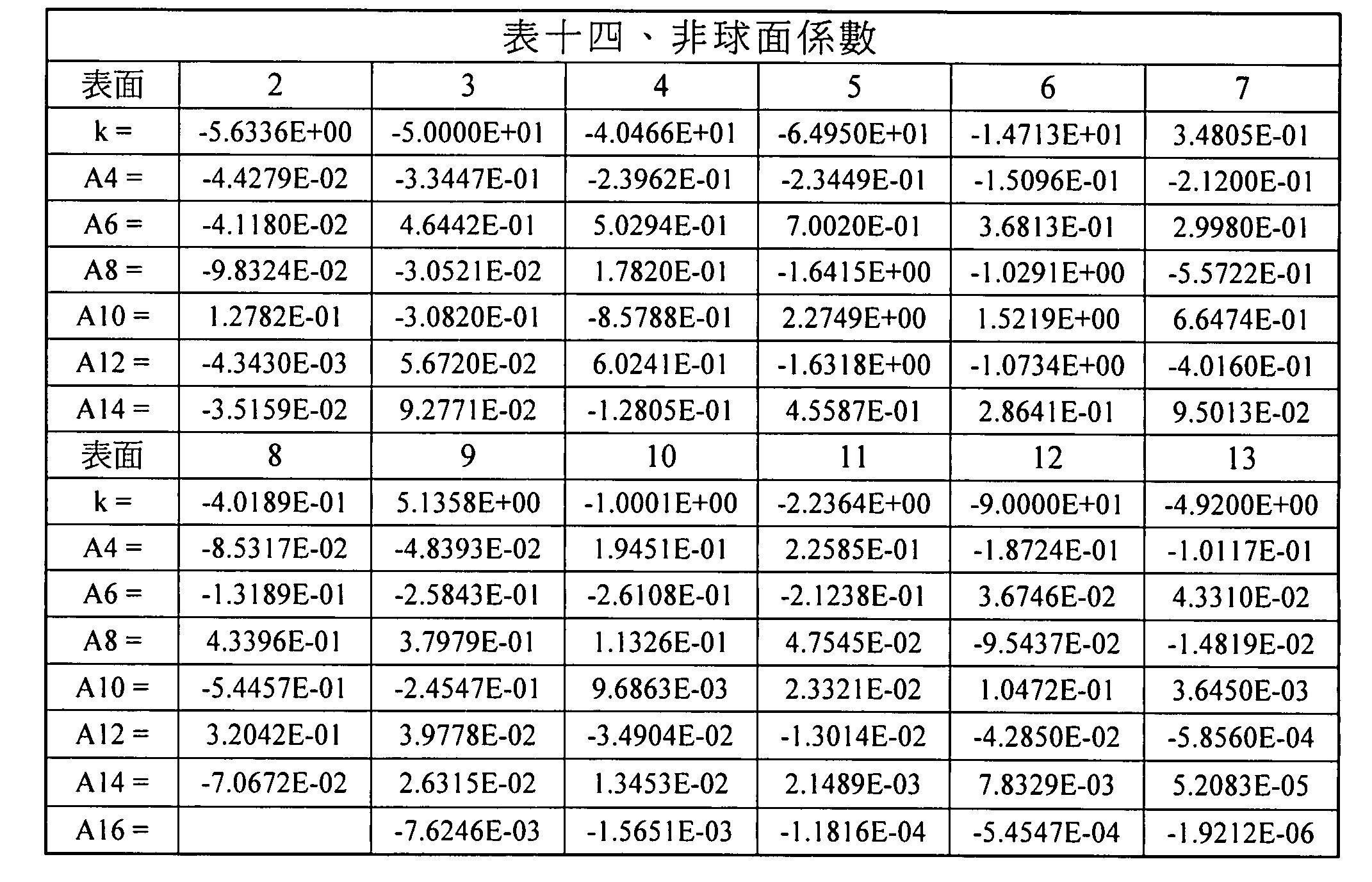 Figure TWI610090BD00032