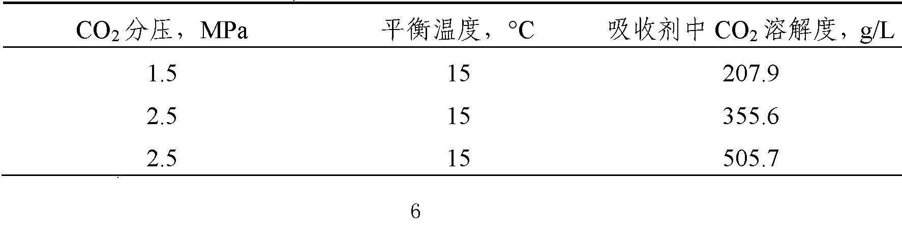 Figure CN102151458AD00063