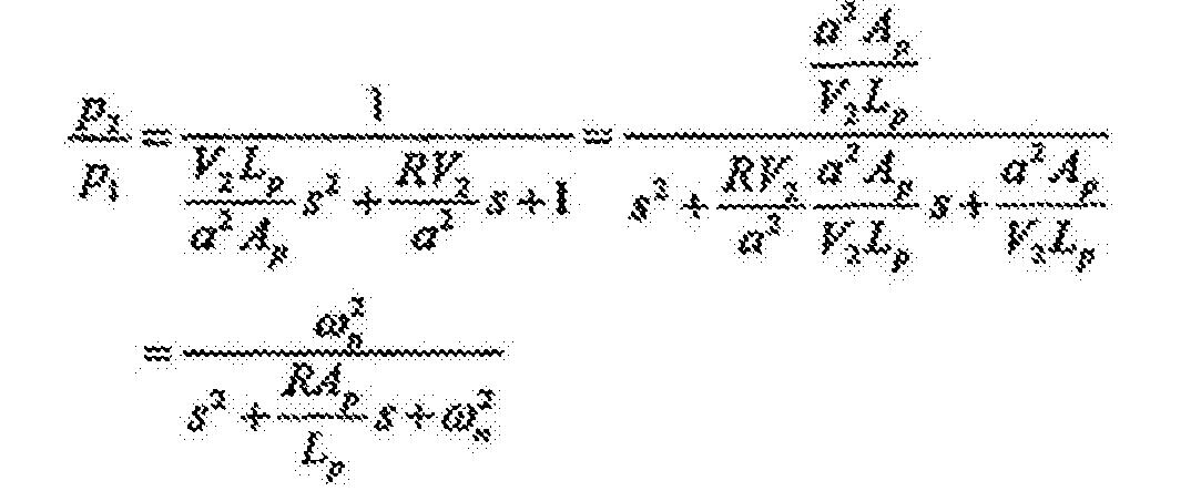Figure CN103736165BD00253