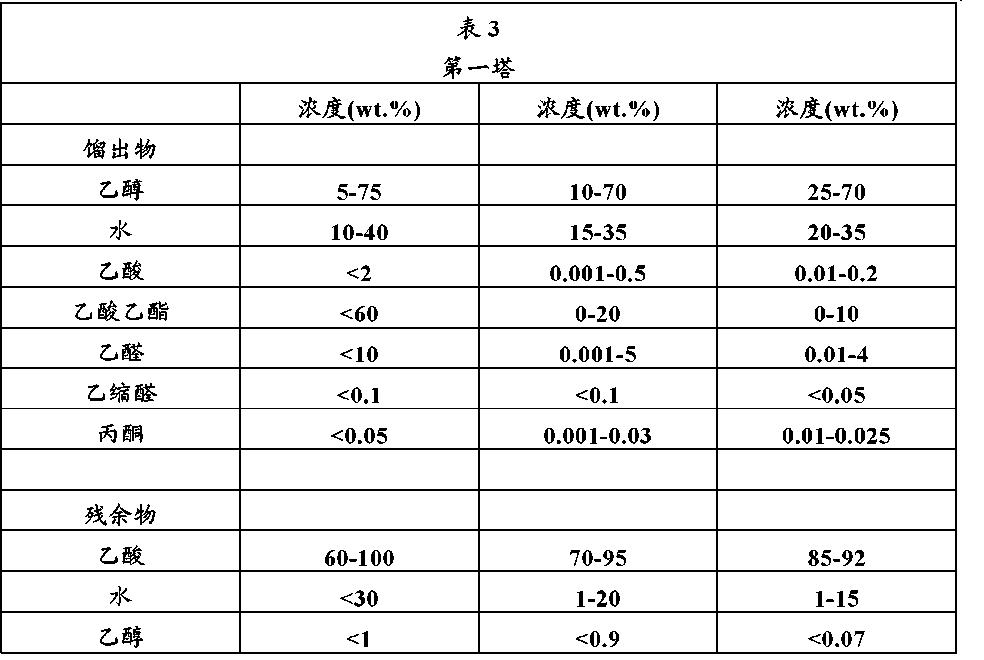 Figure CN102307657BD00151