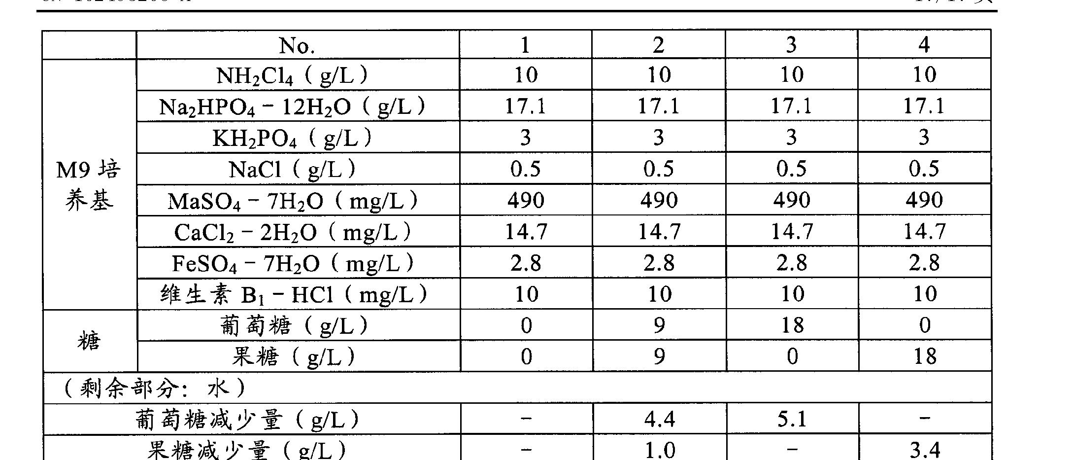 Figure CN102498203AD00191
