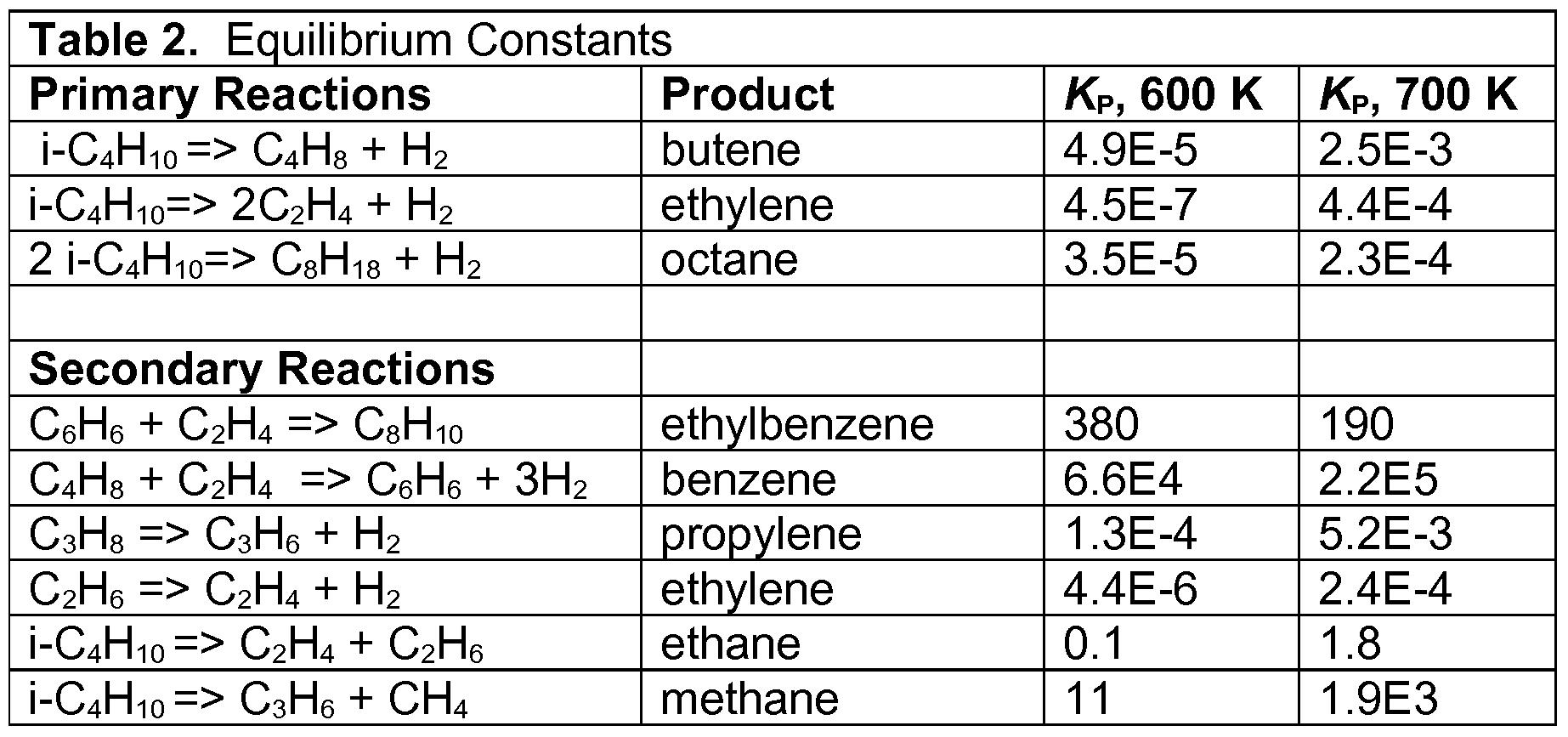 Regenerative Rankine Cycle Besides Organic Rankine Cycle T S Diagram