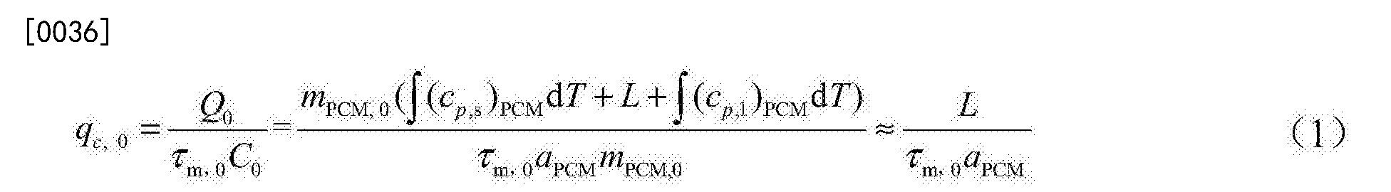 Figure CN107368952AD00072