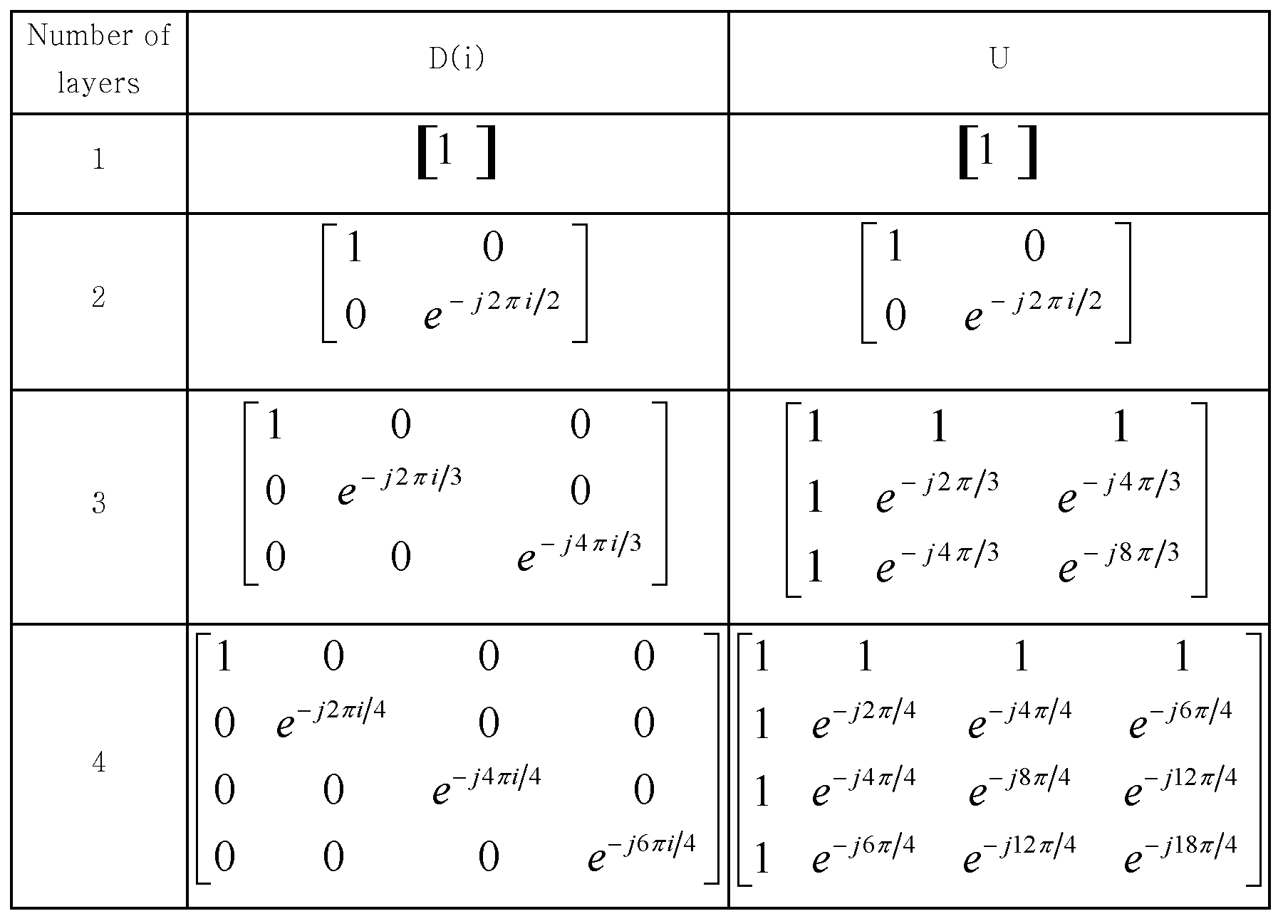 Figure 112010009825391-pat00012