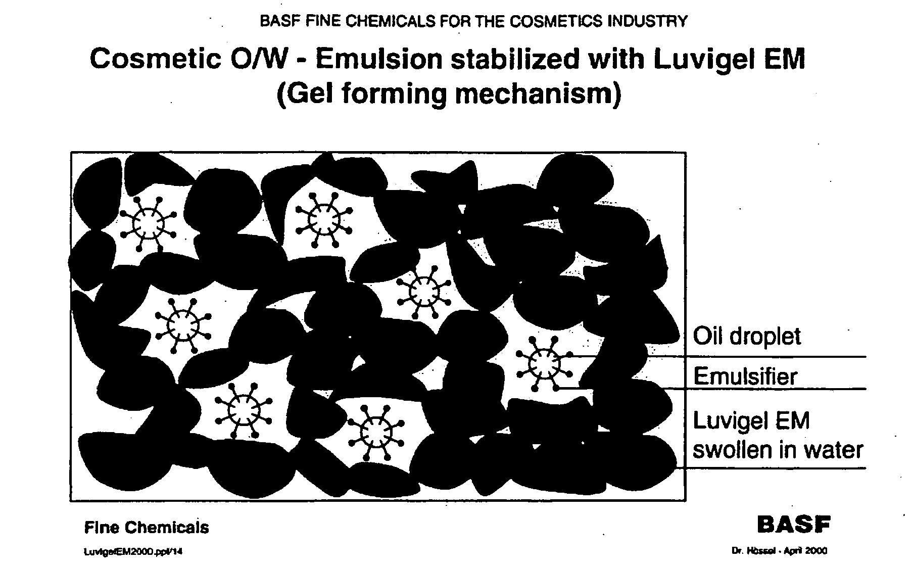 LUVIGEL EM PDF