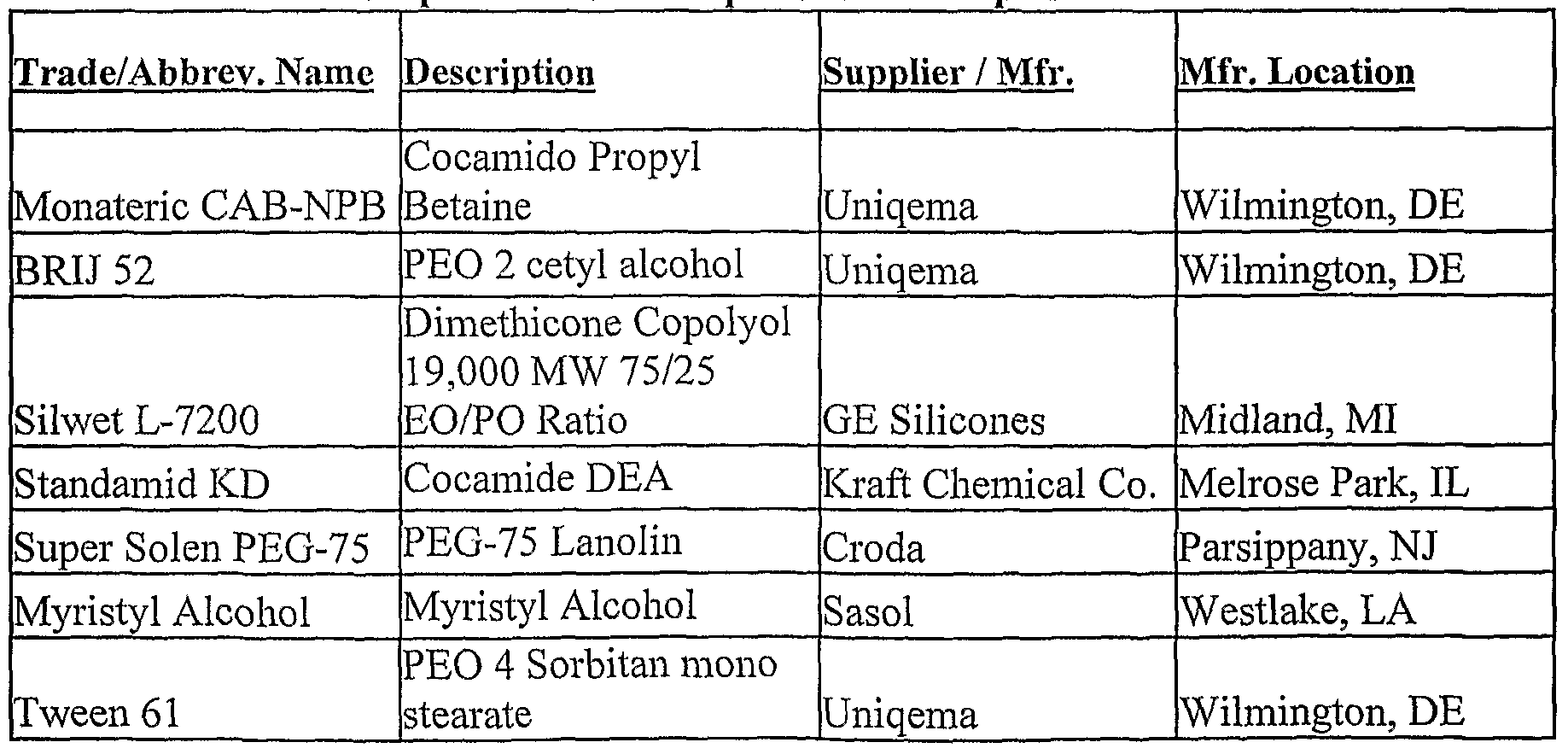 WO2006138111A1 - Foamable alcohol compositions, systems and