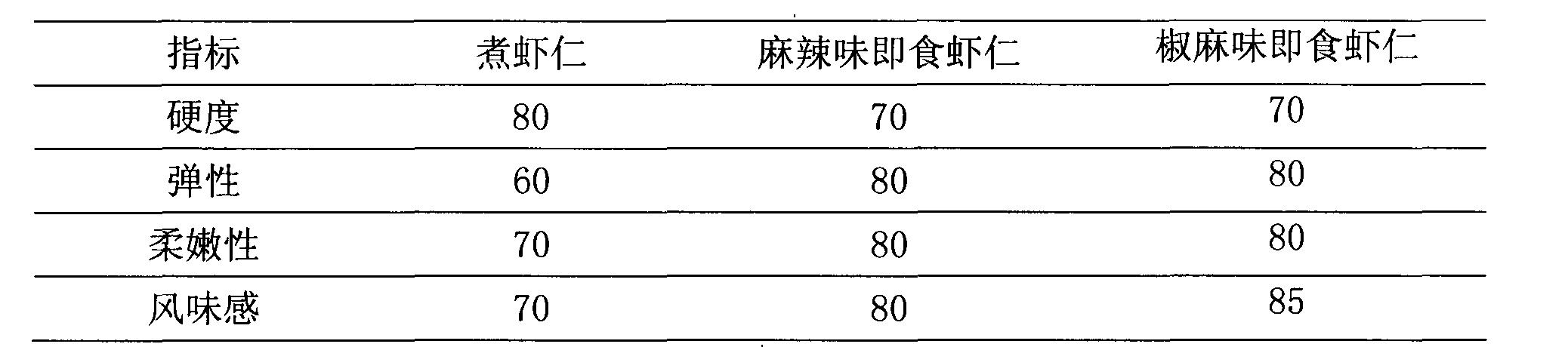 Figure CN102132906AD00061