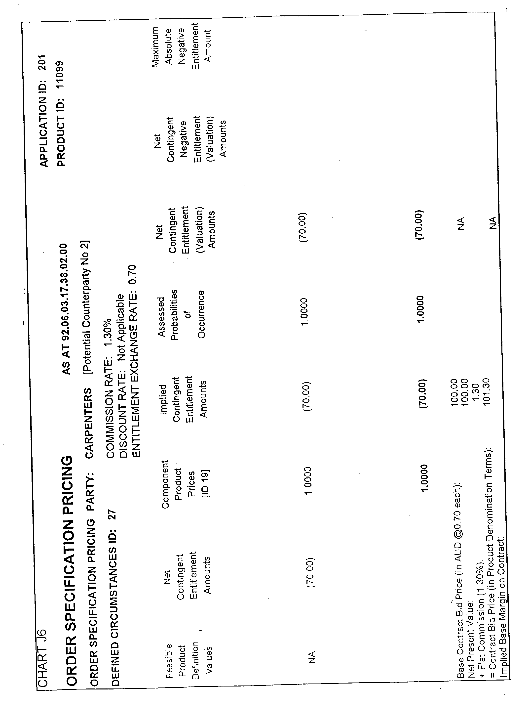 Figure US20030191707A1-20031009-P00084