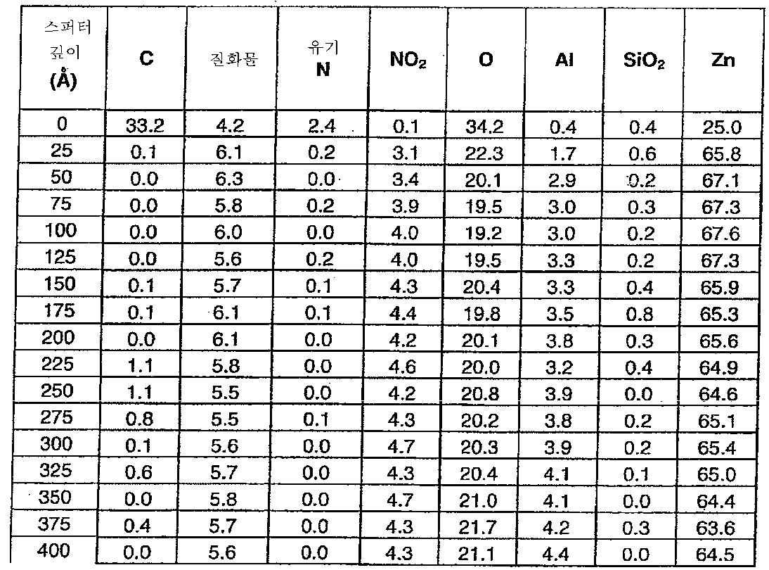 Figure 112011076702345-pat00018