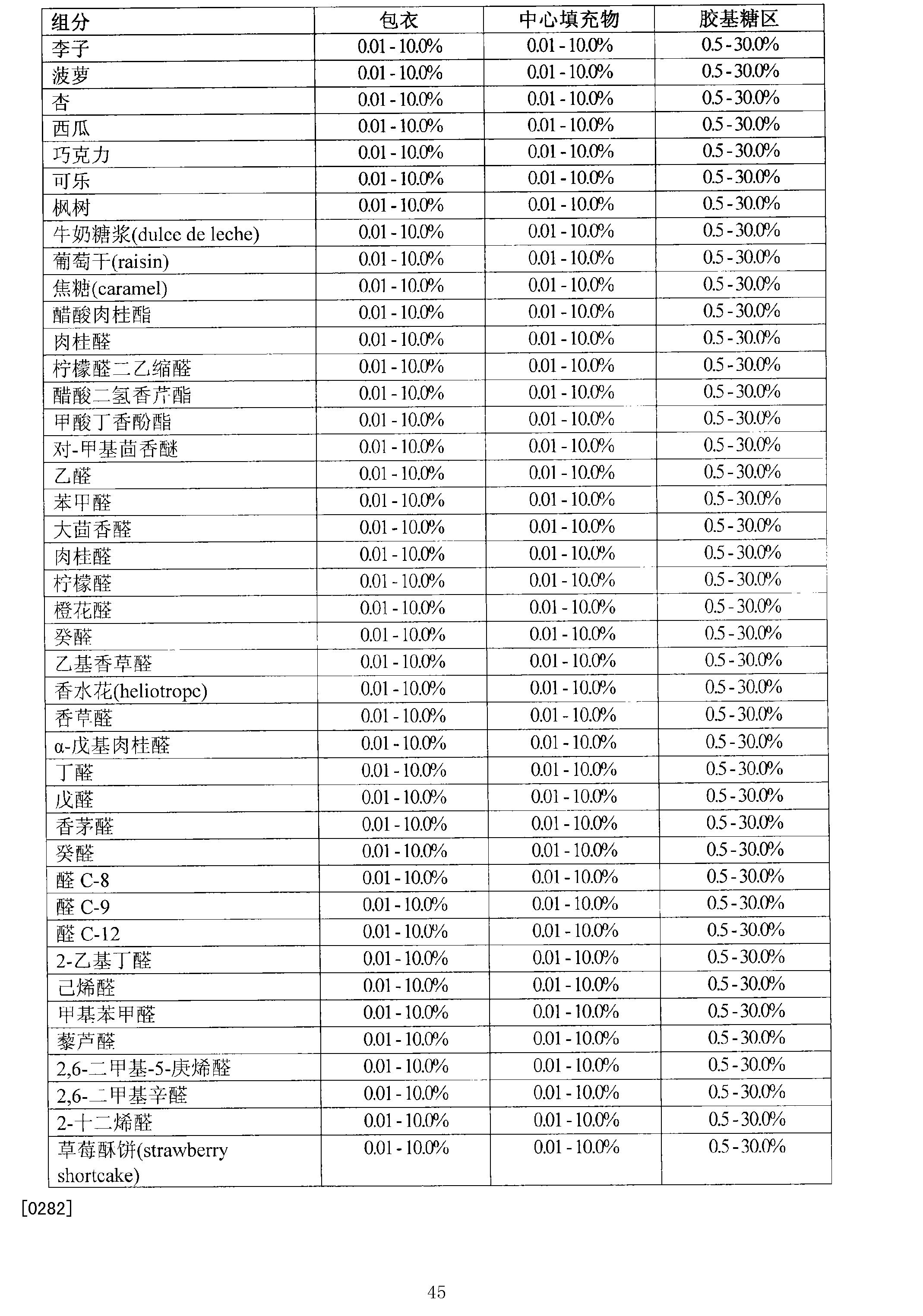 Figure CN101179944BD00451