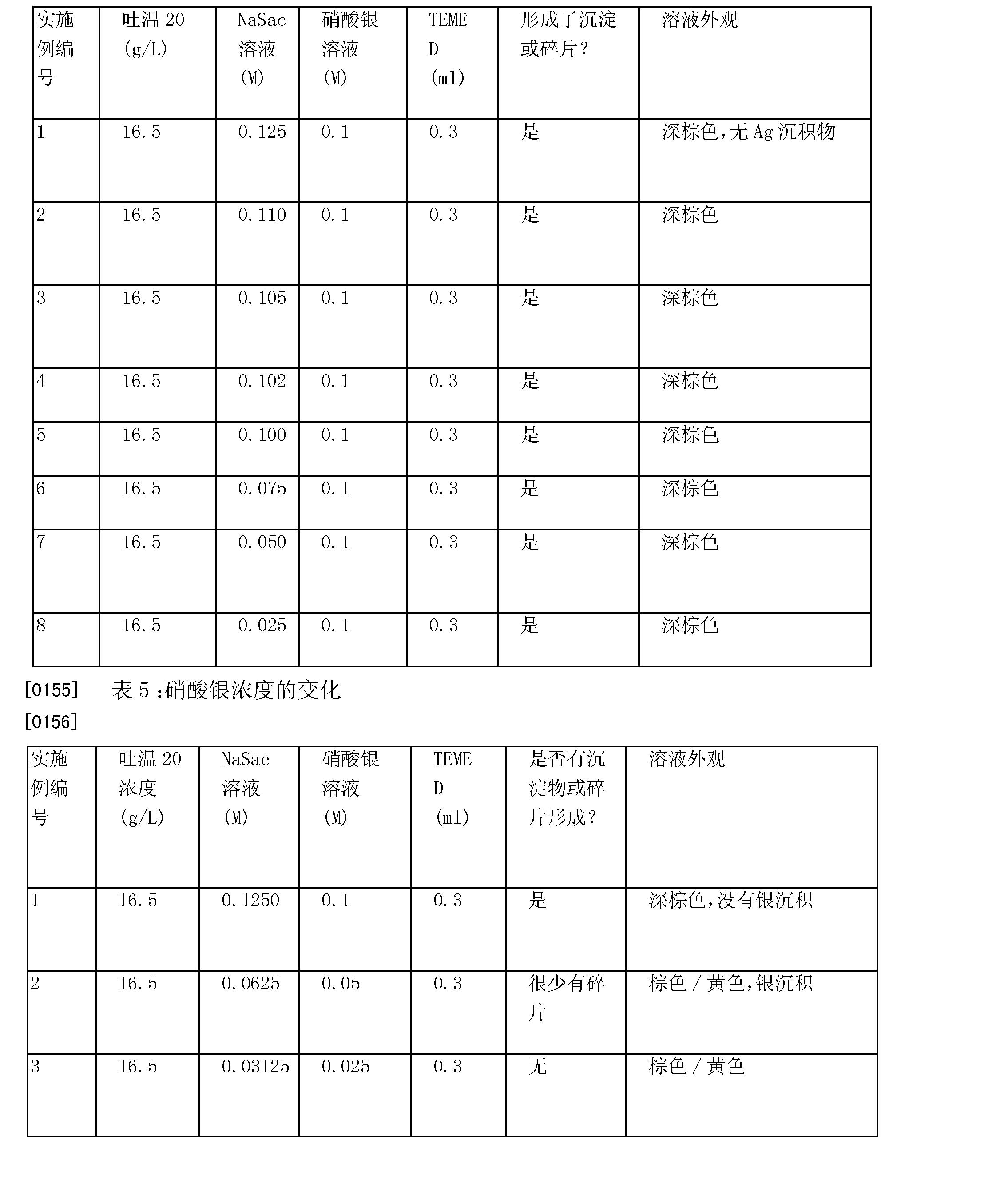 Figure CN101010003BD00221