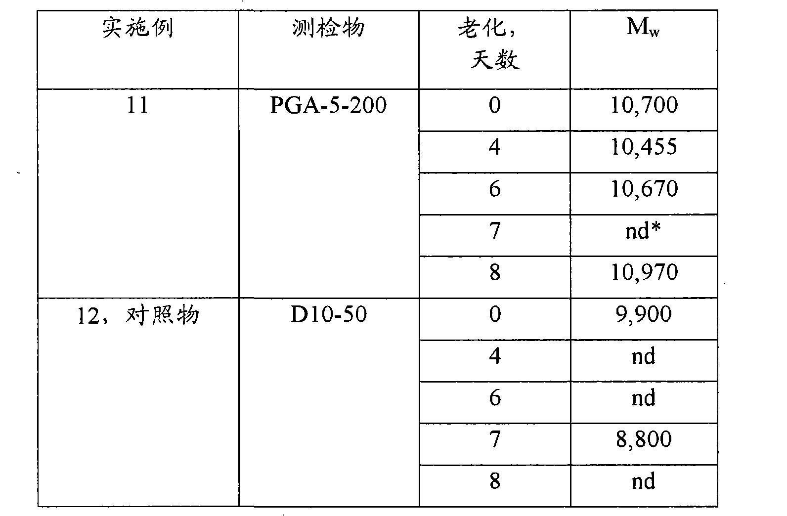 Figure CN102365101AD00251