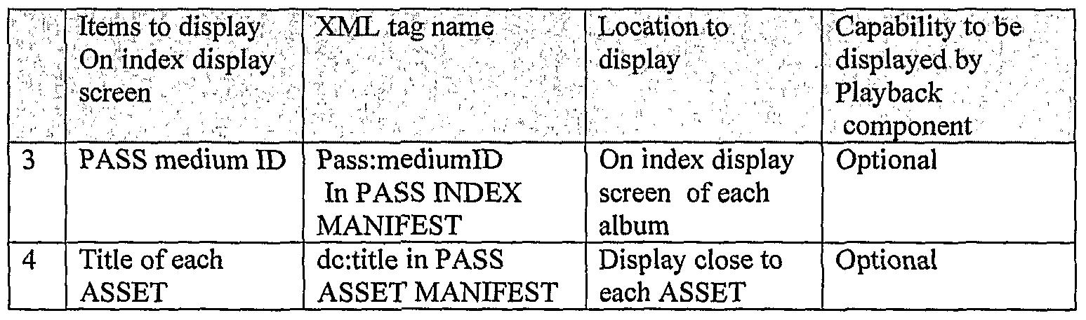 WO2006088240A1 - An image retrieving apparatus, an image retrieving