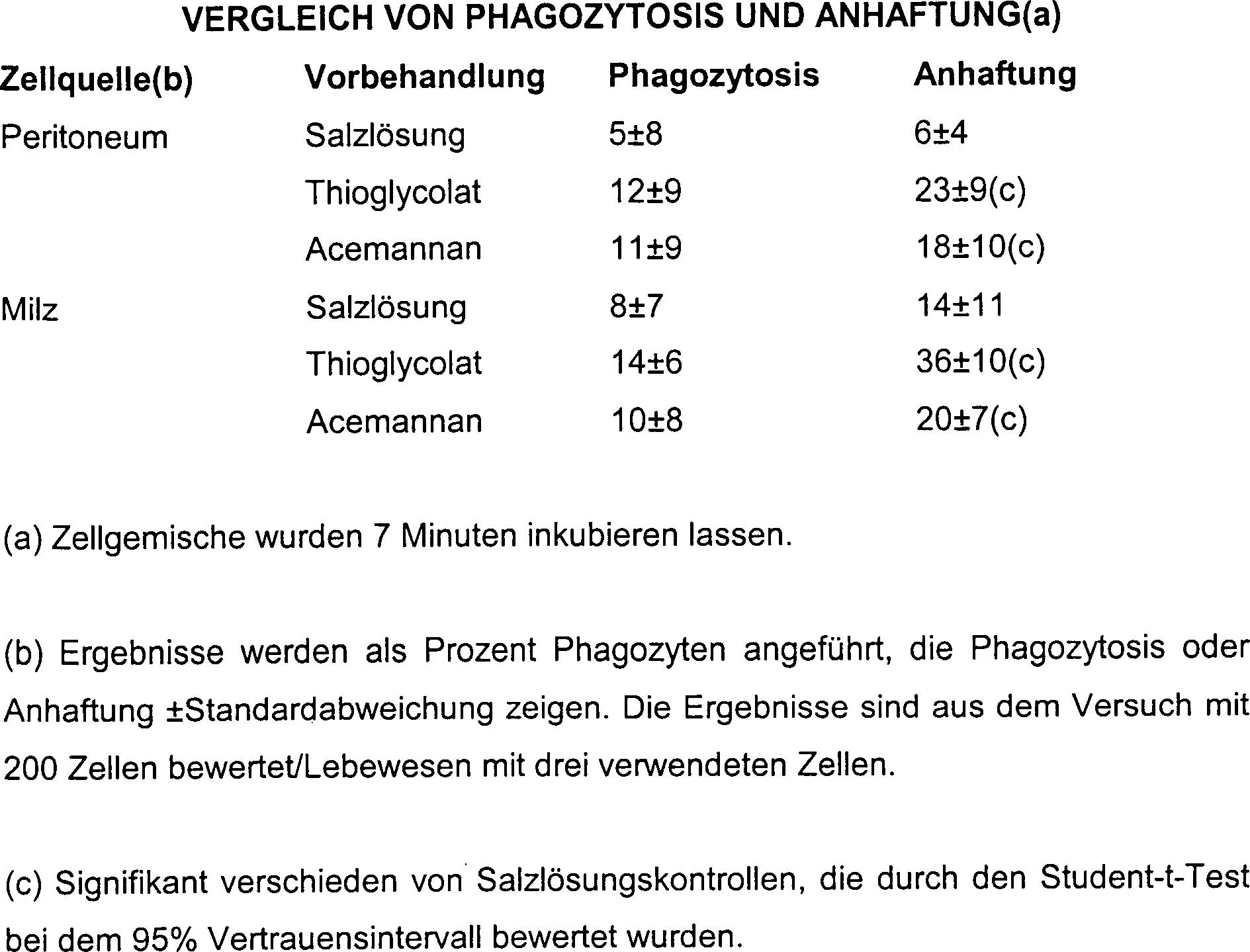 Nett Wo Die Thymusdrüse Galerie - Physiologie Von Menschlichen ...