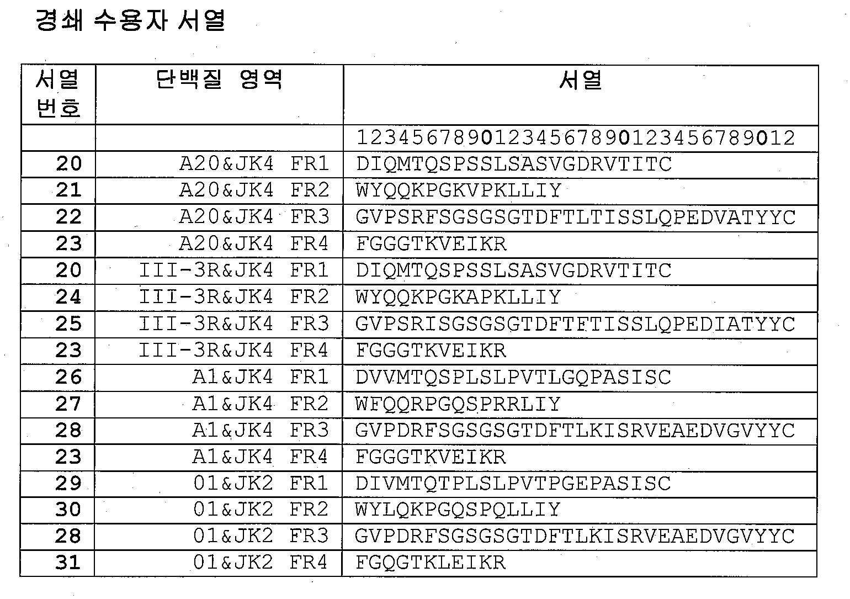 Figure 112015043114283-pat00008