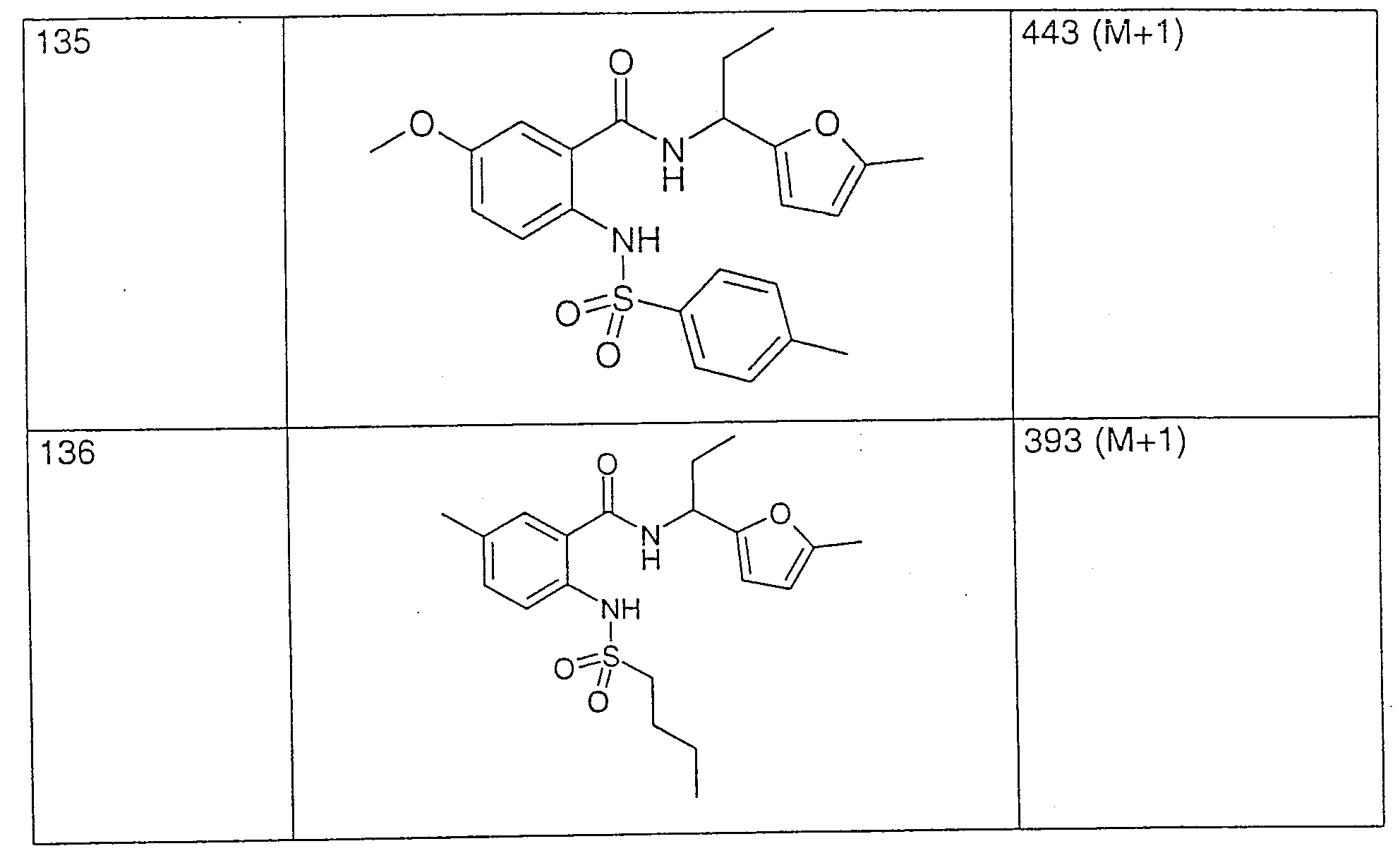 Figure 112003040364329-pct00102