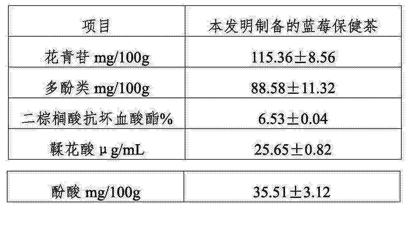 Figure CN106947656AD00082