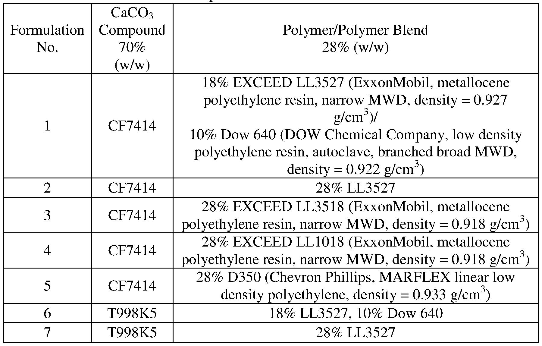 Figure imgf000048_0001