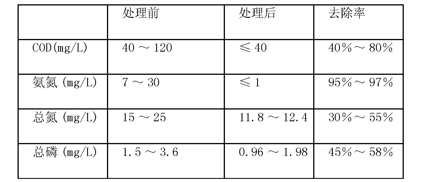 Figure CN102225822BD00071