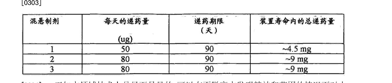 Figure CN104013569AD00361
