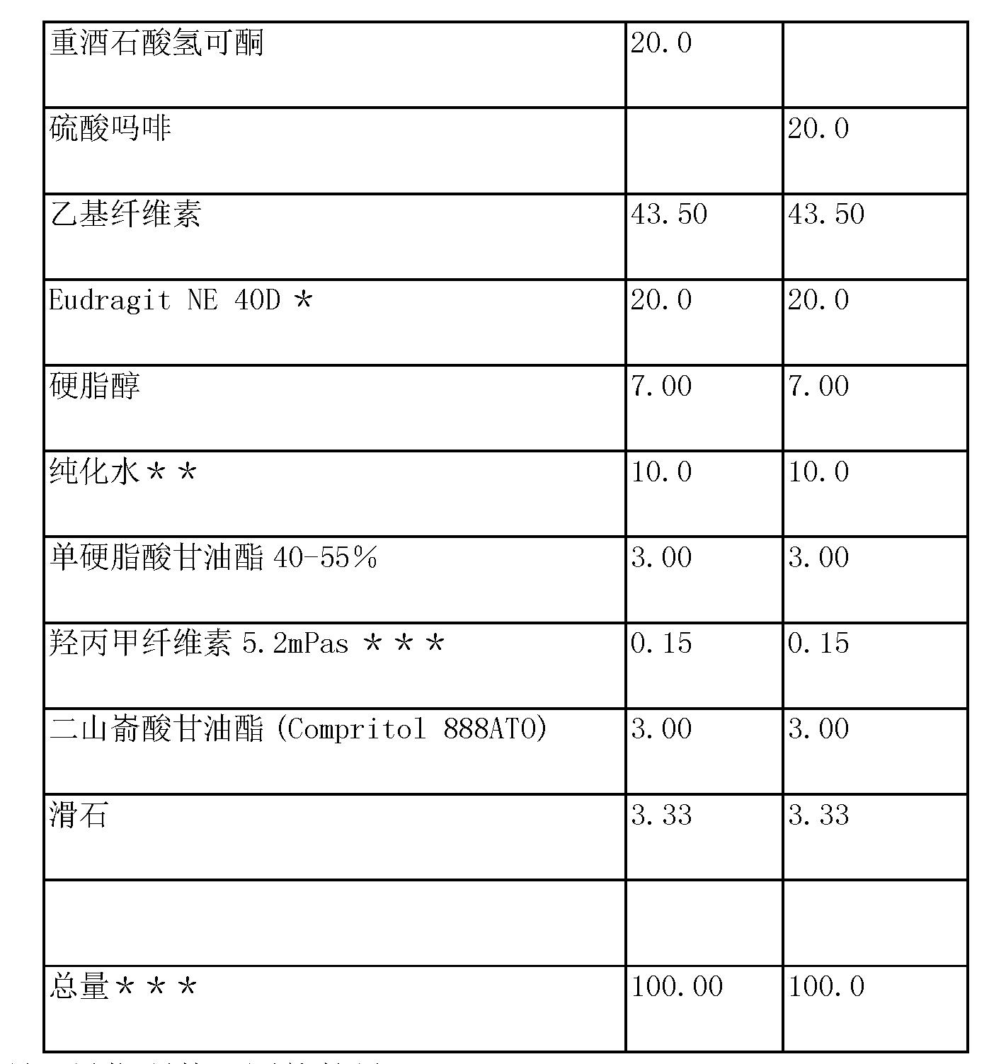 Figure CN103002881BD00251
