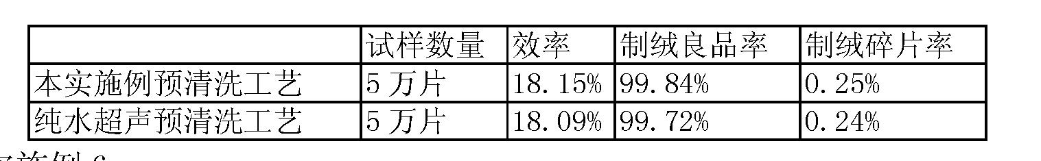 Figure CN102403251BD00072
